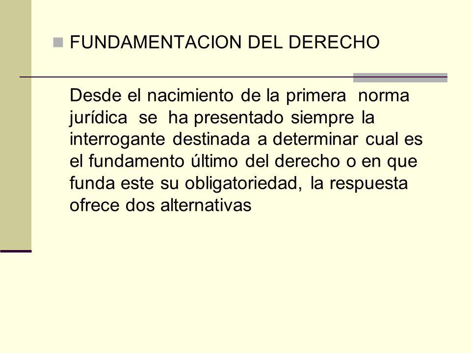 FUNDAMENTACION DEL DERECHO