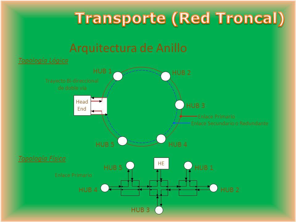 Trayecto Bi-direccional