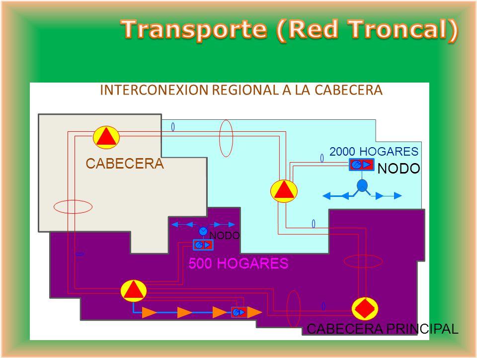 INTERCONEXION REGIONAL A LA CABECERA