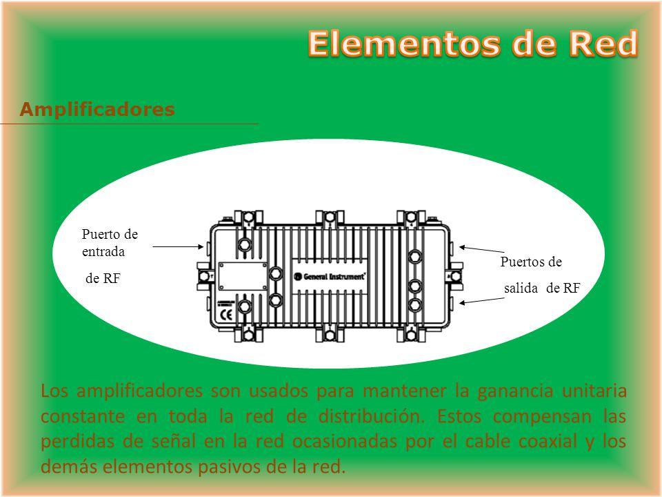 Elementos de Red Amplificadores. Puerto de entrada. de RF. Puertos de. salida de RF.