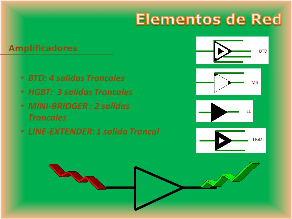 Elementos de Red BTD: 4 salidas Troncales HGBT: 3 salidas Troncales