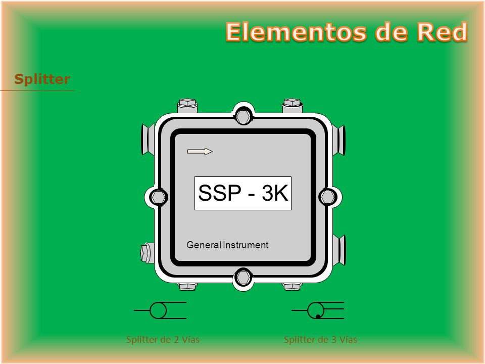Elementos de Red SSP - 3K Splitter Splitter de 2 Vías