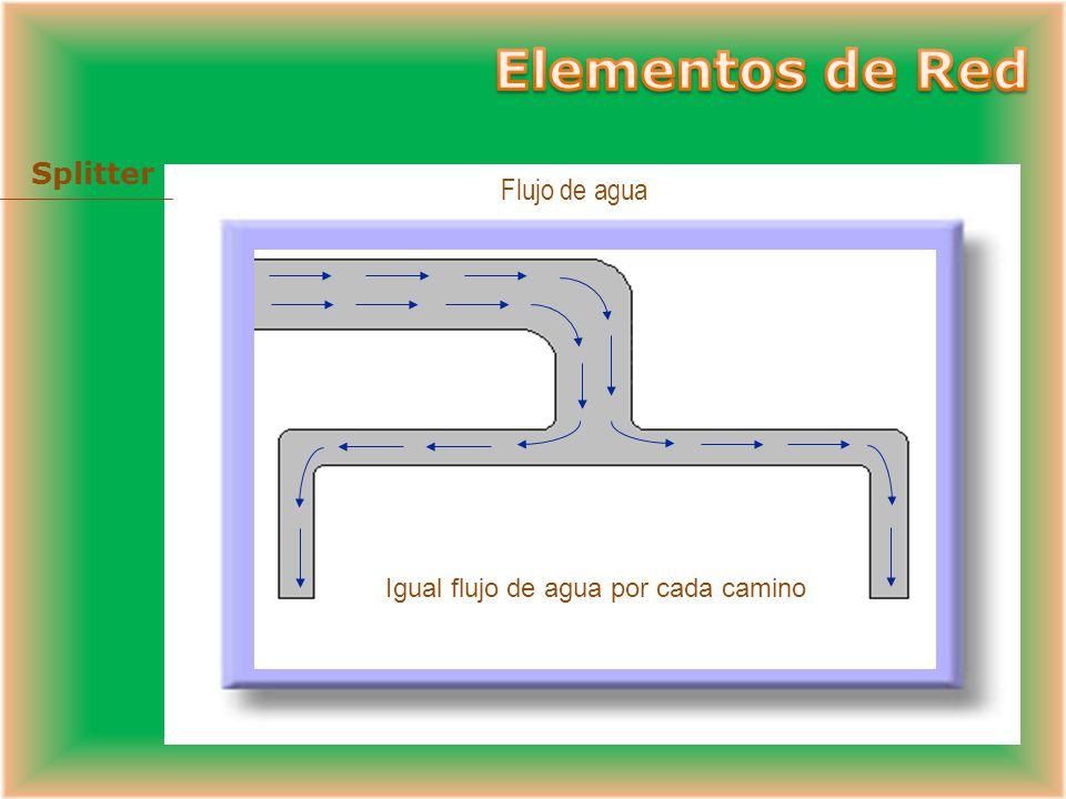 Elementos de Red Splitter Flujo de agua