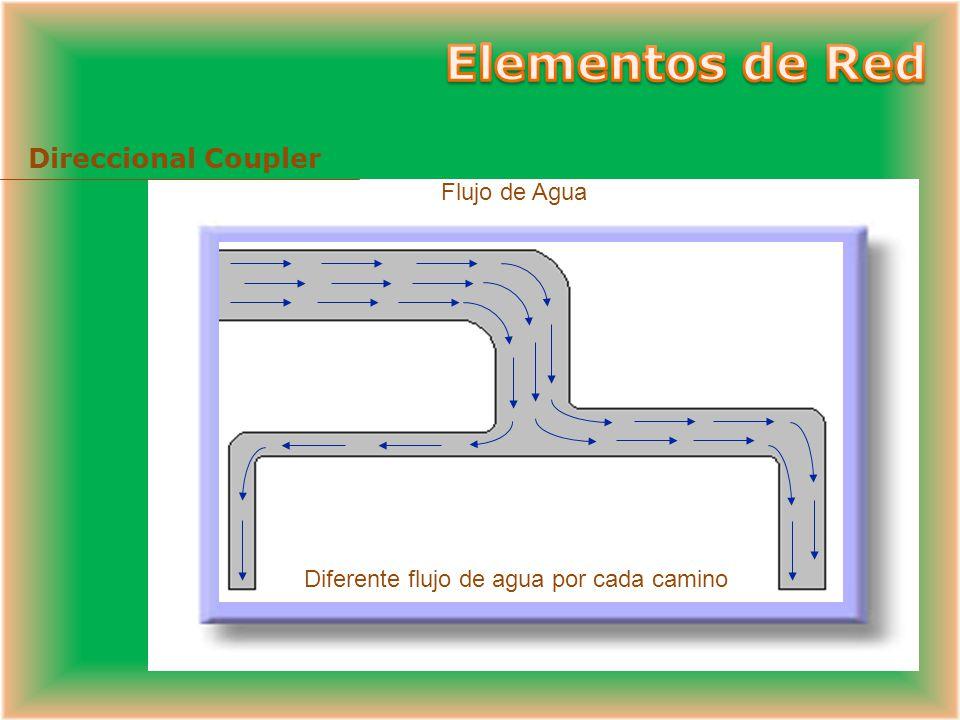 Diferente flujo de agua por cada camino