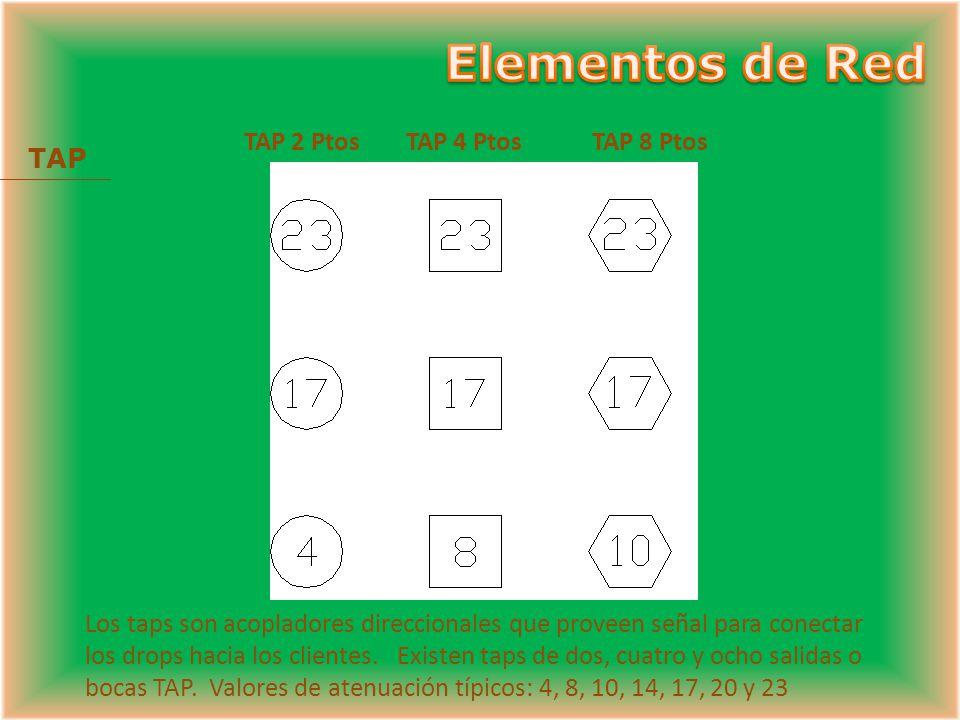 Elementos de Red TAP 2 Ptos TAP 4 Ptos TAP 8 Ptos TAP