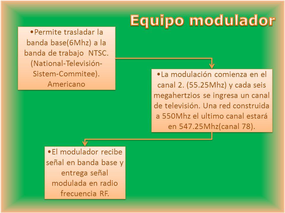 Equipo modulador Permite trasladar la banda base(6Mhz) a la banda de trabajo NTSC. (National-Televisión-Sistem-Commitee). Americano.