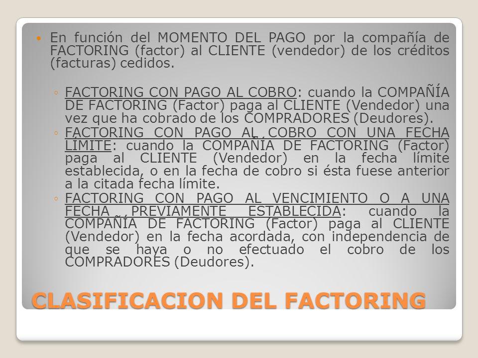 CLASIFICACION DEL FACTORING