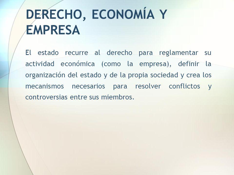 DERECHO, ECONOMÍA Y EMPRESA