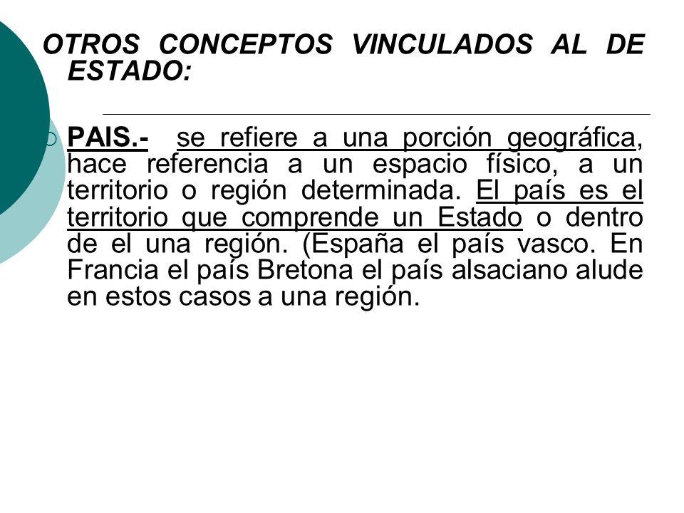 OTROS CONCEPTOS VINCULADOS AL DE ESTADO: