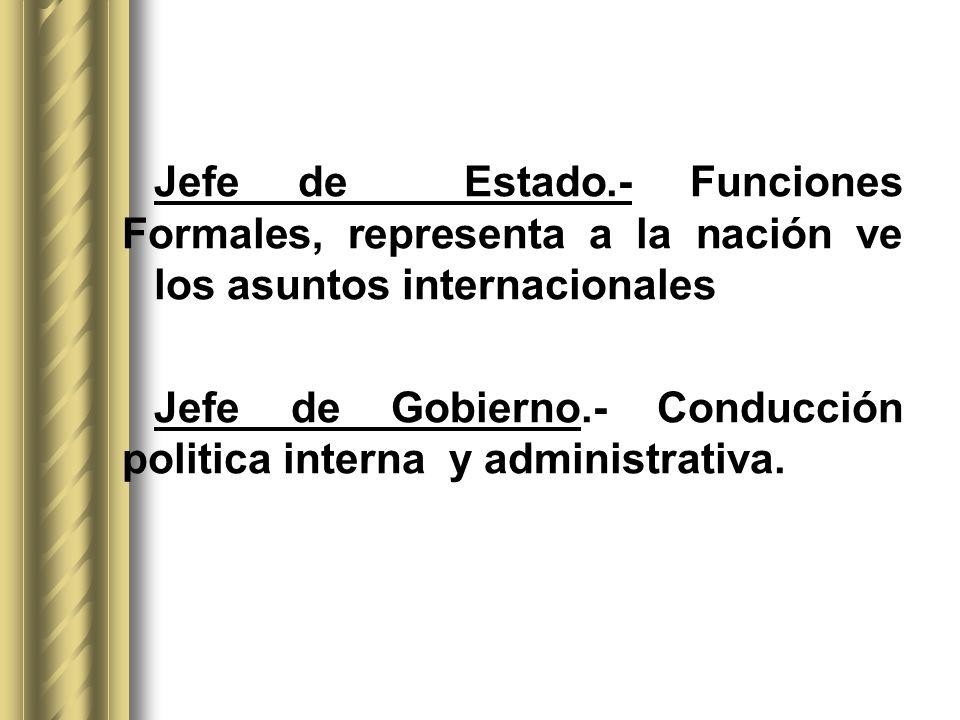 Jefe de Estado. - Funciones Formales, representa a la nación ve