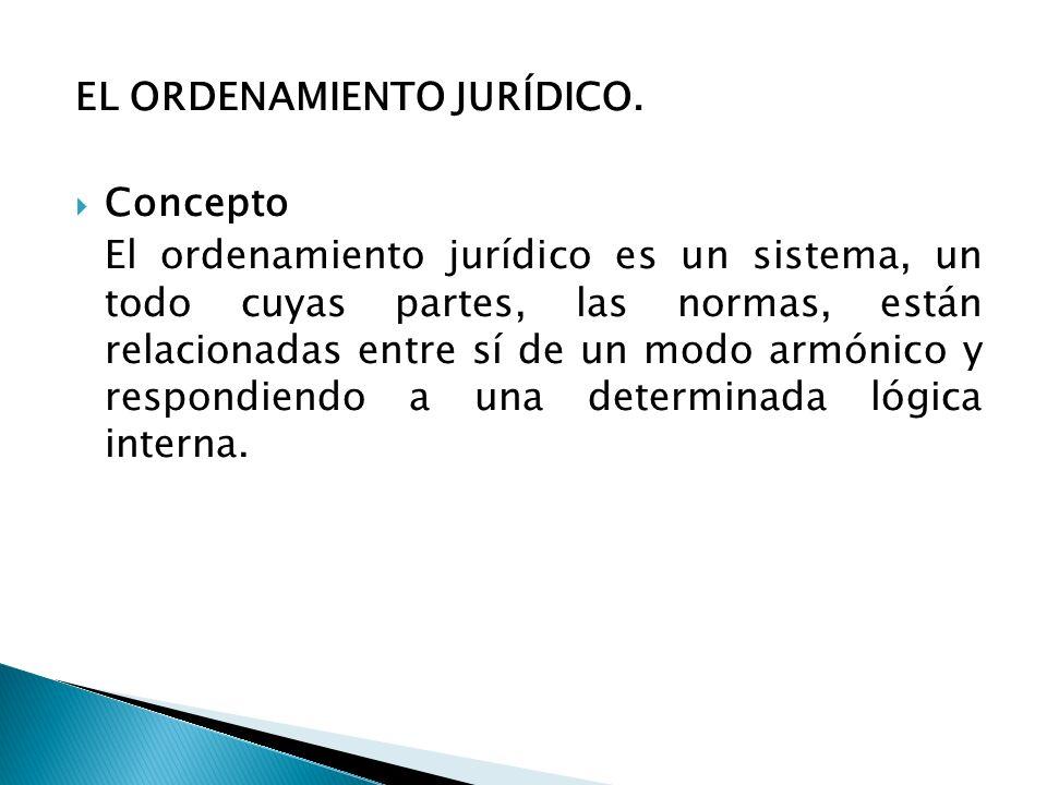 EL ORDENAMIENTO JURÍDICO.
