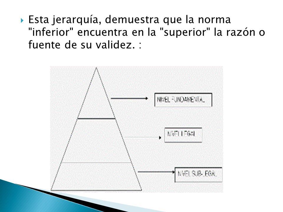 Esta jerarquía, demuestra que la norma inferior encuentra en la superior la razón o fuente de su validez.