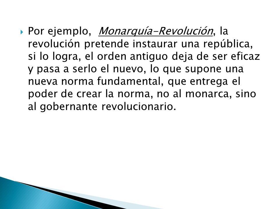 Por ejemplo, Monarquía-Revolución, la revolución pretende instaurar una república, si lo logra, el orden antiguo deja de ser eficaz y pasa a serlo el nuevo, lo que supone una nueva norma fundamental, que entrega el poder de crear la norma, no al monarca, sino al gobernante revolucionario.