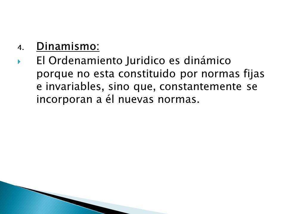 Dinamismo: