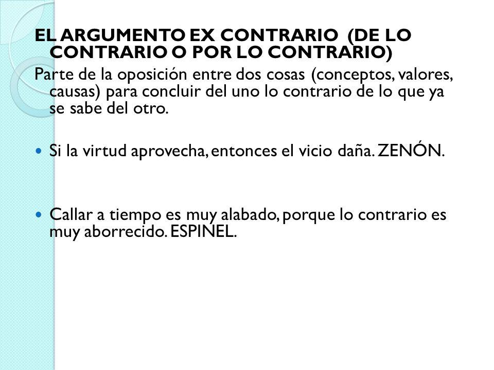 EL ARGUMENTO EX CONTRARIO (DE LO CONTRARIO O POR LO CONTRARIO)