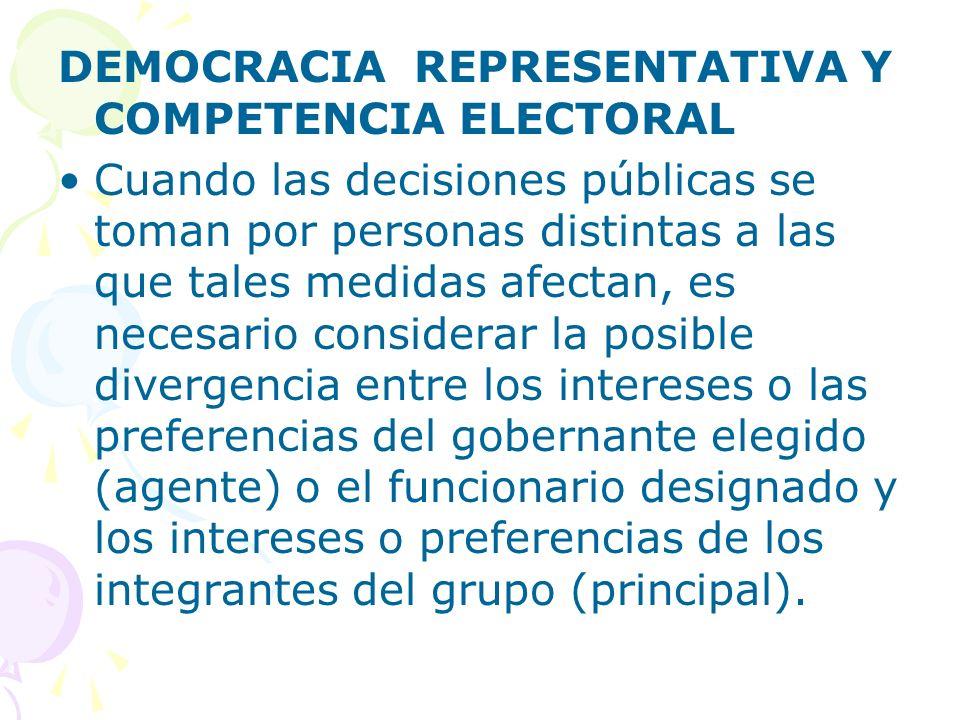 DEMOCRACIA REPRESENTATIVA Y COMPETENCIA ELECTORAL