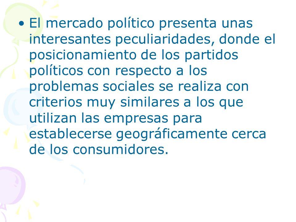 El mercado político presenta unas interesantes peculiaridades, donde el posicionamiento de los partidos políticos con respecto a los problemas sociales se realiza con criterios muy similares a los que utilizan las empresas para establecerse geográficamente cerca de los consumidores.