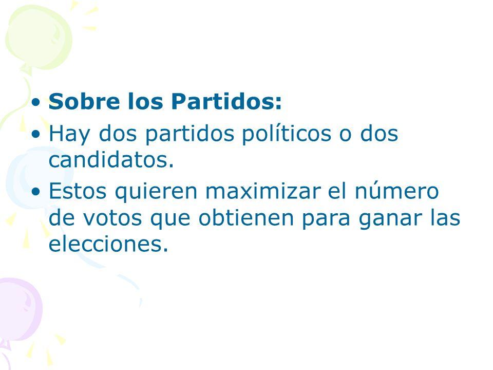 Sobre los Partidos: Hay dos partidos políticos o dos candidatos.