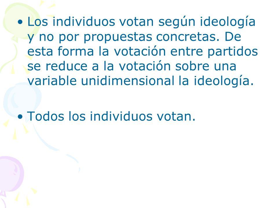 Los individuos votan según ideología y no por propuestas concretas