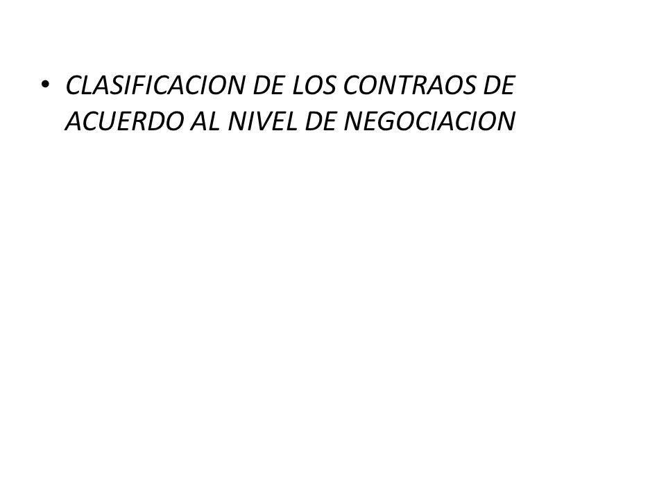 CLASIFICACION DE LOS CONTRAOS DE ACUERDO AL NIVEL DE NEGOCIACION
