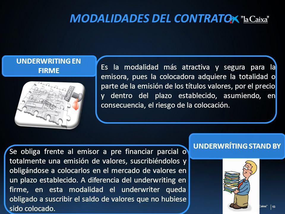 MODALIDADES DEL CONTRATO