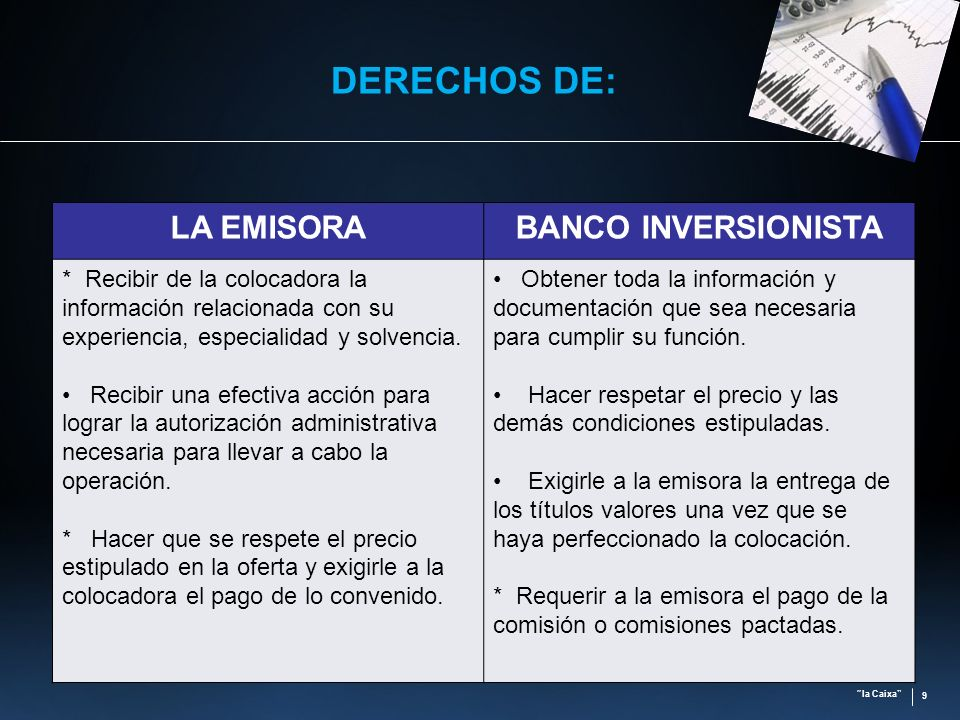 DERECHOS DE: LA EMISORA BANCO INVERSIONISTA