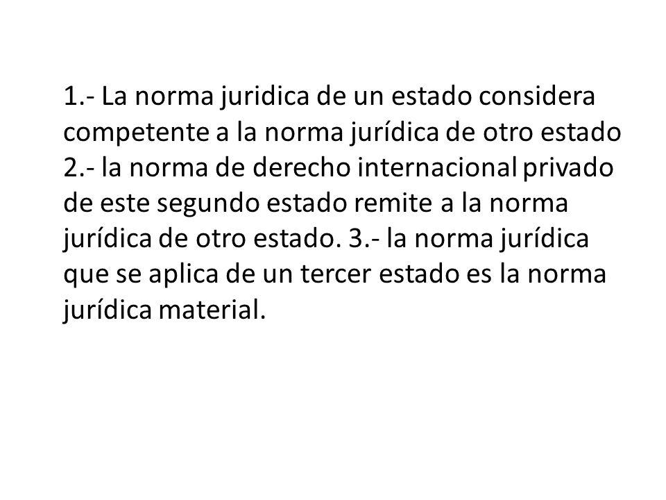 1.- La norma juridica de un estado considera competente a la norma jurídica de otro estado 2.- la norma de derecho internacional privado de este segundo estado remite a la norma jurídica de otro estado.