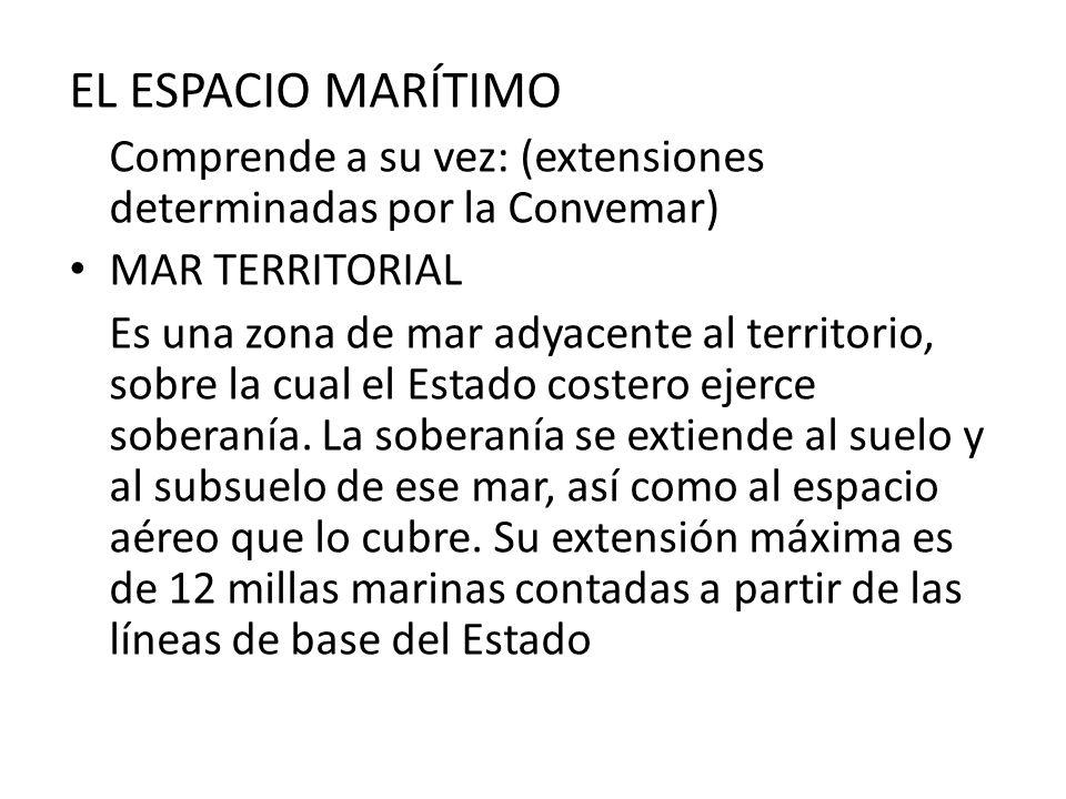 EL ESPACIO MARÍTIMOComprende a su vez: (extensiones determinadas por la Convemar) MAR TERRITORIAL.