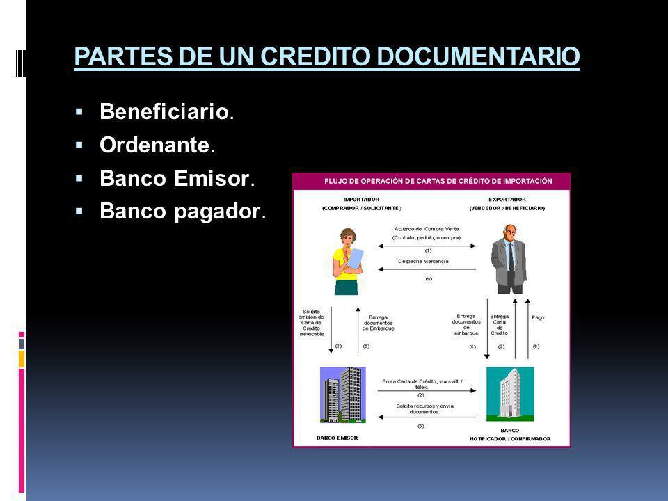 PARTES DE UN CREDITO DOCUMENTARIO