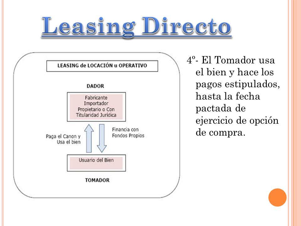 Leasing Directo 4º- El Tomador usa el bien y hace los pagos estipulados, hasta la fecha pactada de ejercicio de opción de compra.