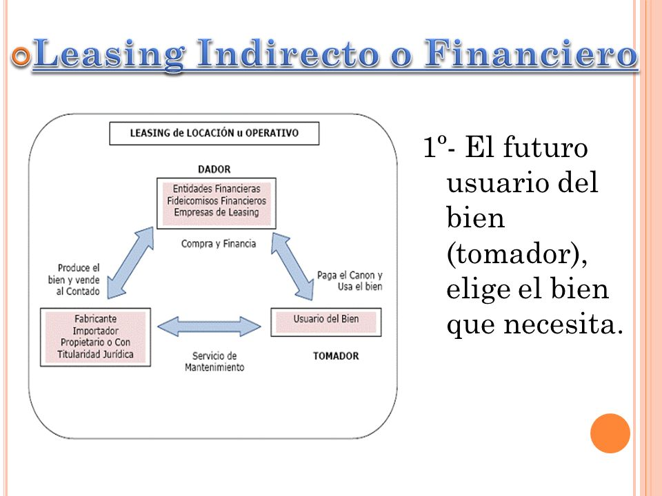Leasing Indirecto o Financiero