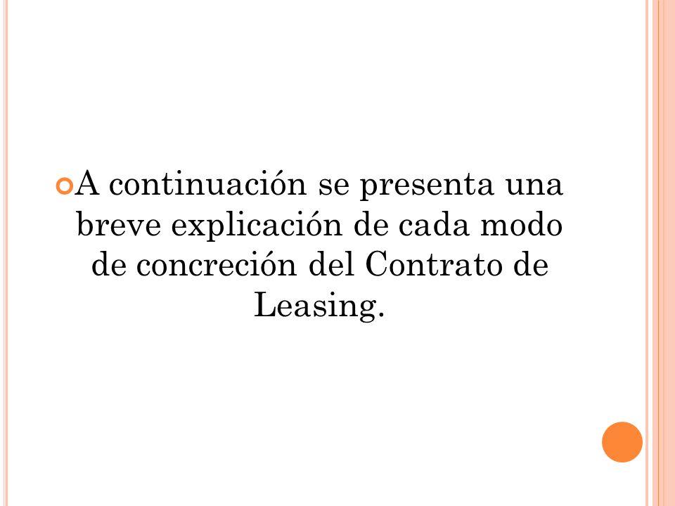 A continuación se presenta una breve explicación de cada modo de concreción del Contrato de Leasing.