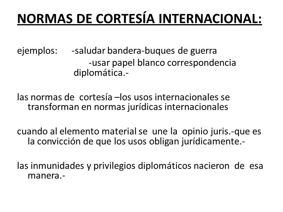 NORMAS DE CORTESÍA INTERNACIONAL: