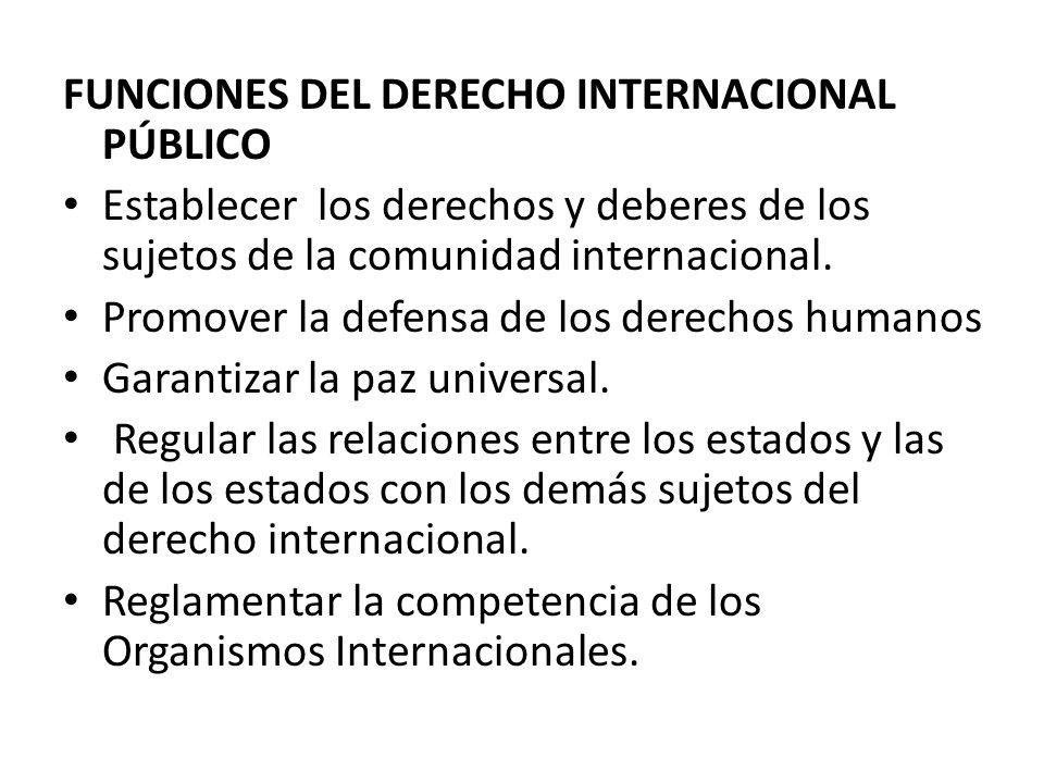 FUNCIONES DEL DERECHO INTERNACIONAL PÚBLICO