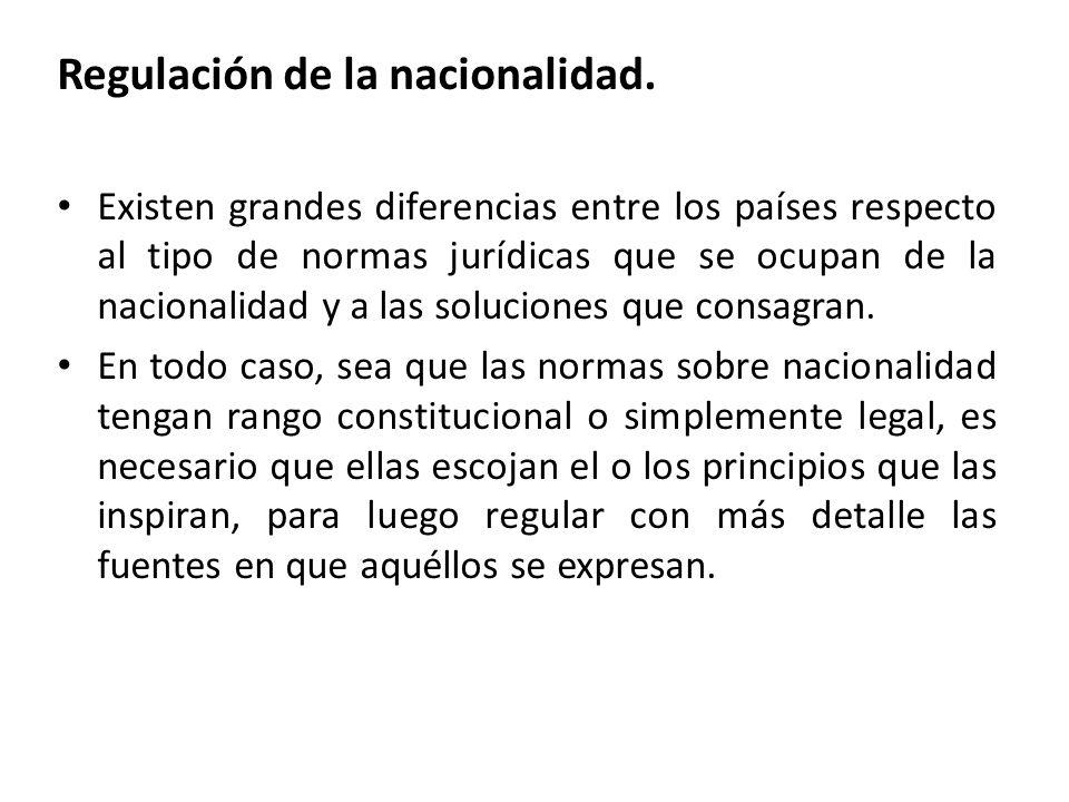 Regulación de la nacionalidad.