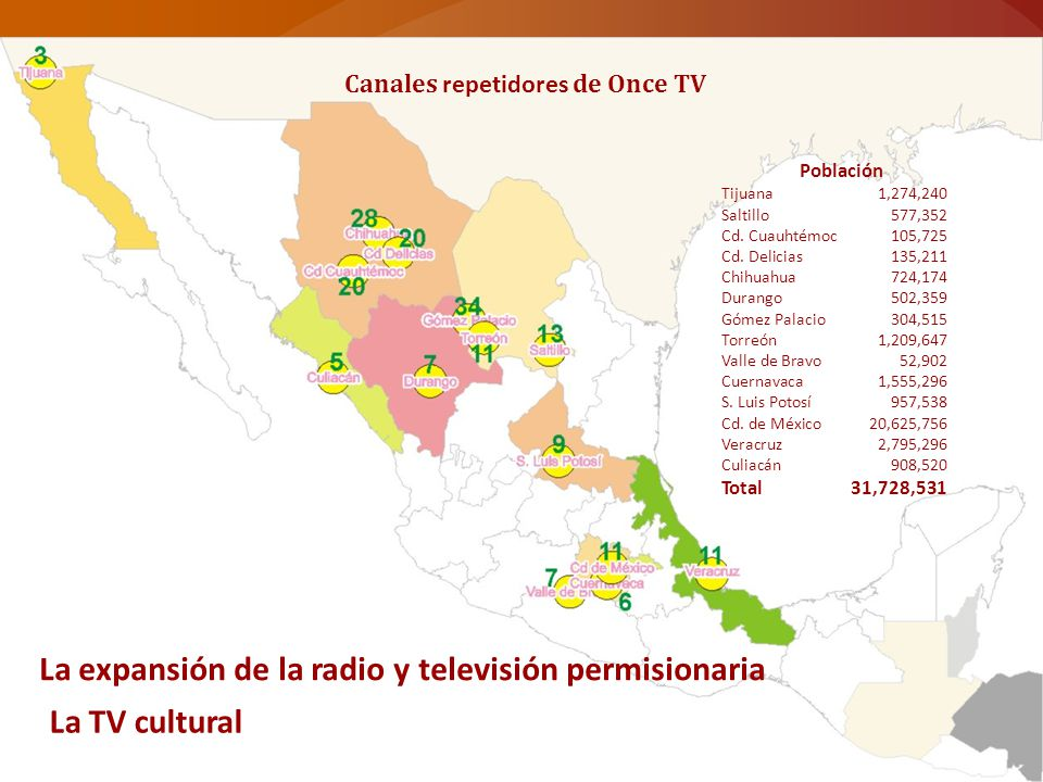 Canales repetidores de Once TV