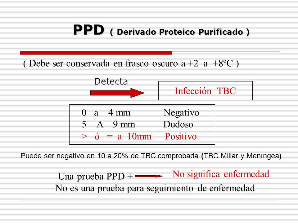 PPD ( Derivado Proteico Purificado )