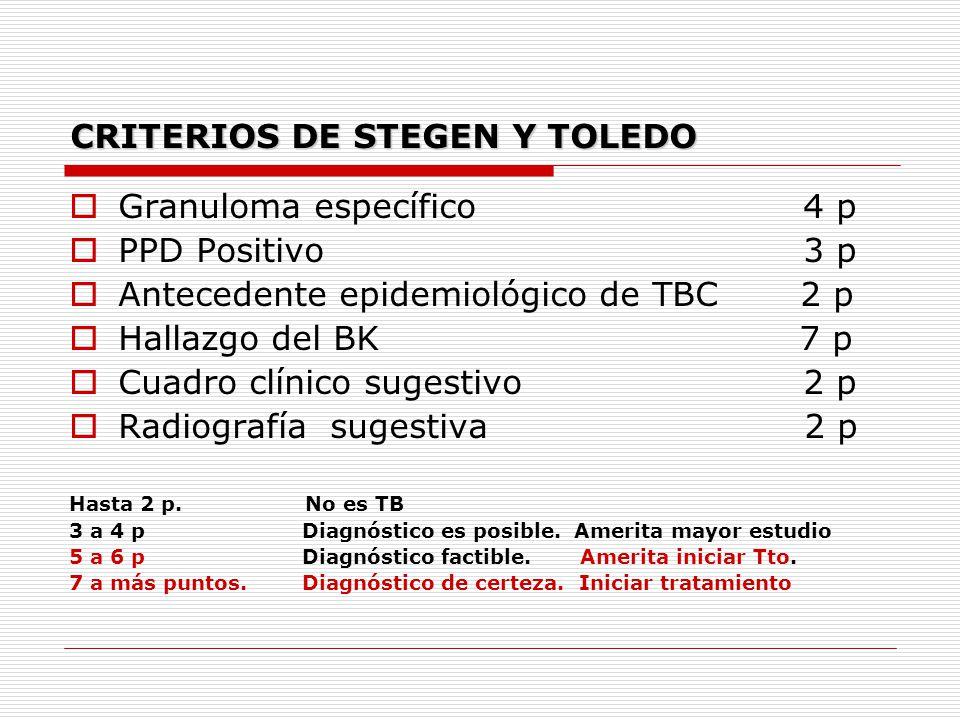 CRITERIOS DE STEGEN Y TOLEDO