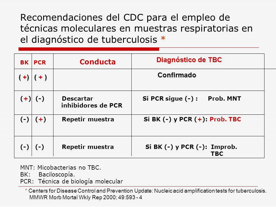 Recomendaciones del CDC para el empleo de técnicas moleculares en muestras respiratorias en el diagnóstico de tuberculosis *