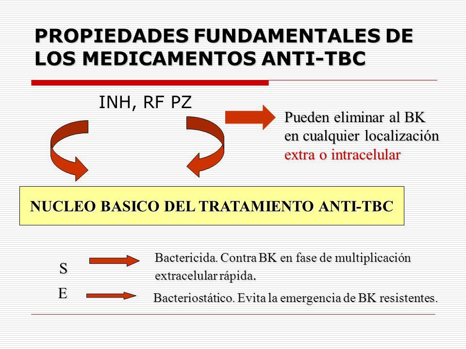 PROPIEDADES FUNDAMENTALES DE LOS MEDICAMENTOS ANTI-TBC