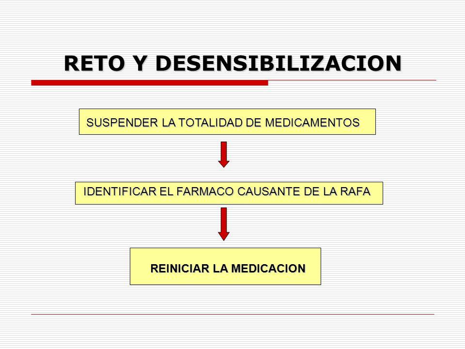 RETO Y DESENSIBILIZACION