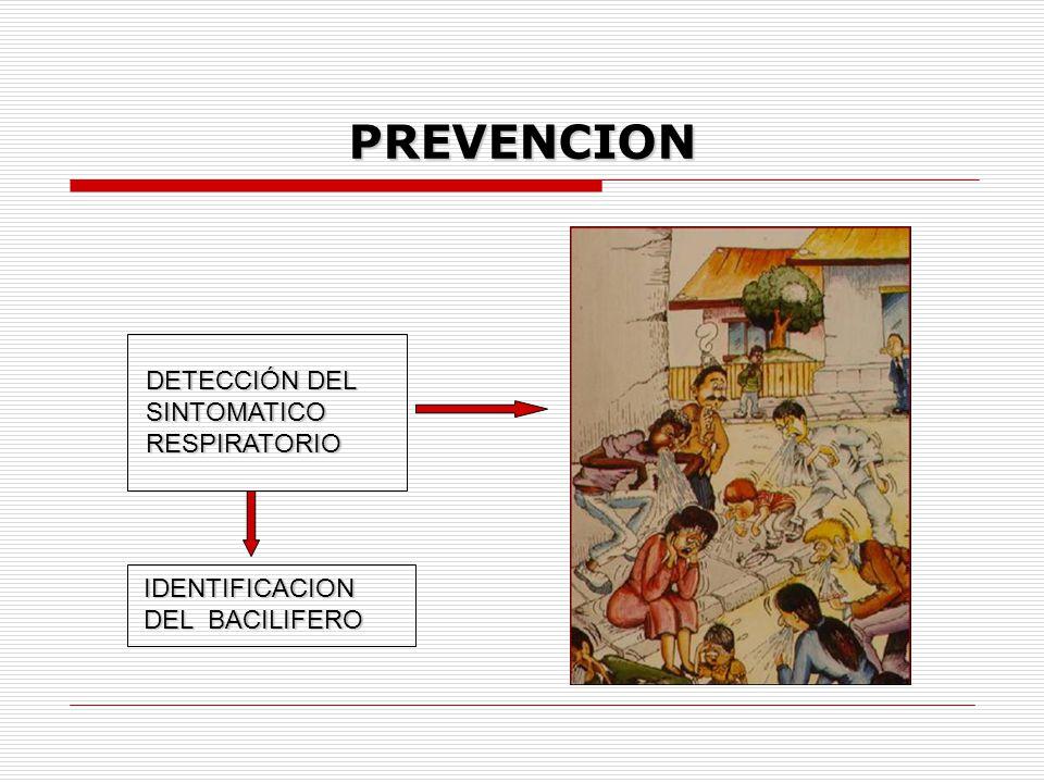 PREVENCION DETECCIÓN DEL SINTOMATICO RESPIRATORIO IDENTIFICACION