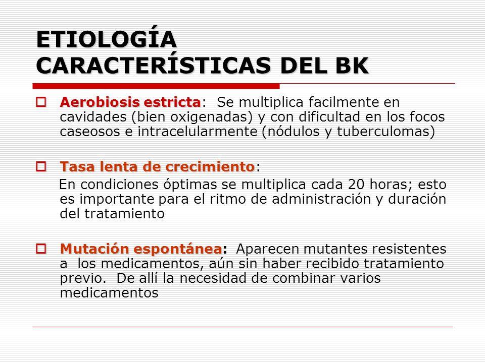 ETIOLOGÍA CARACTERÍSTICAS DEL BK