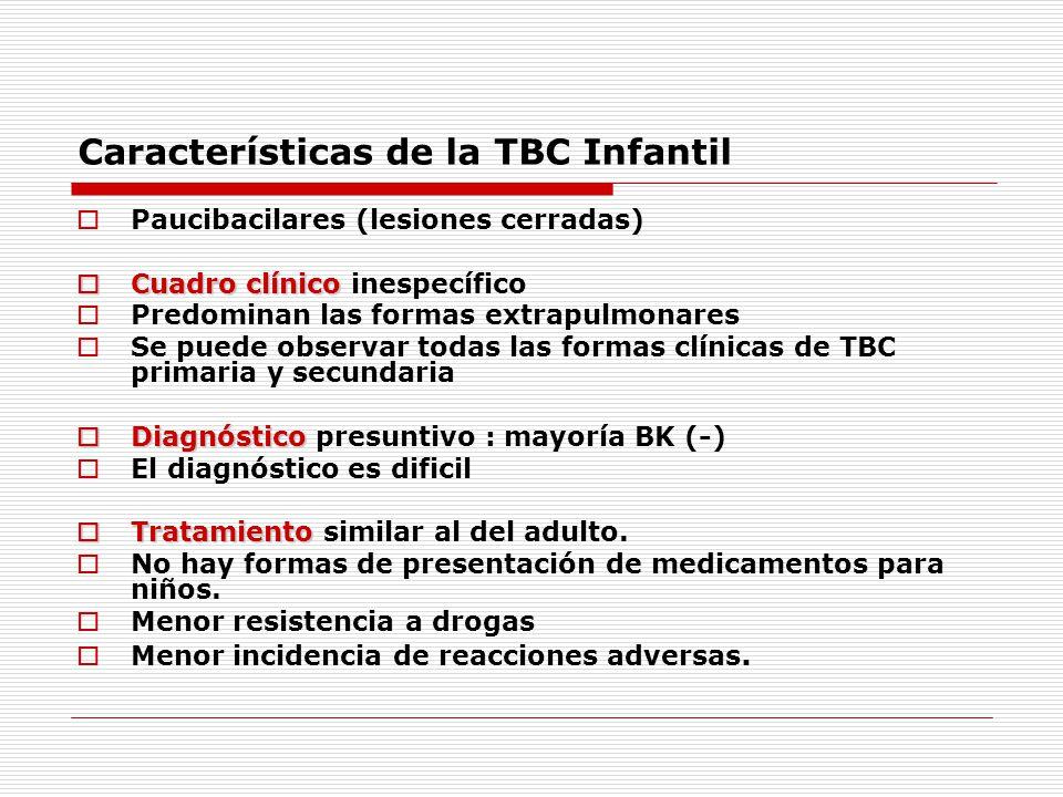 Características de la TBC Infantil
