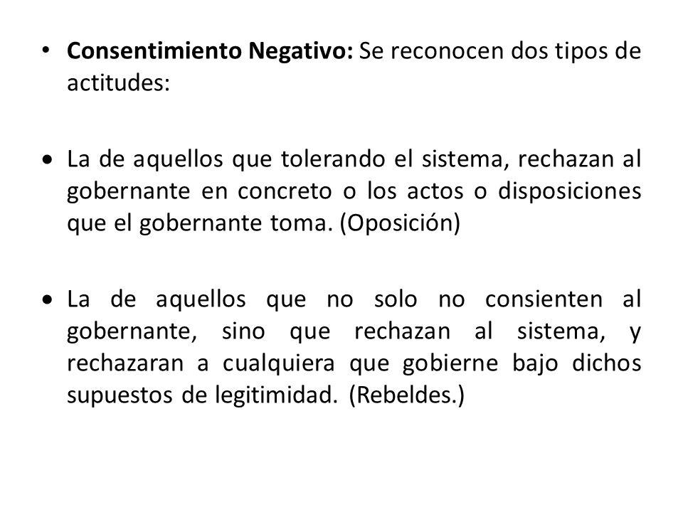 Consentimiento Negativo: Se reconocen dos tipos de actitudes: