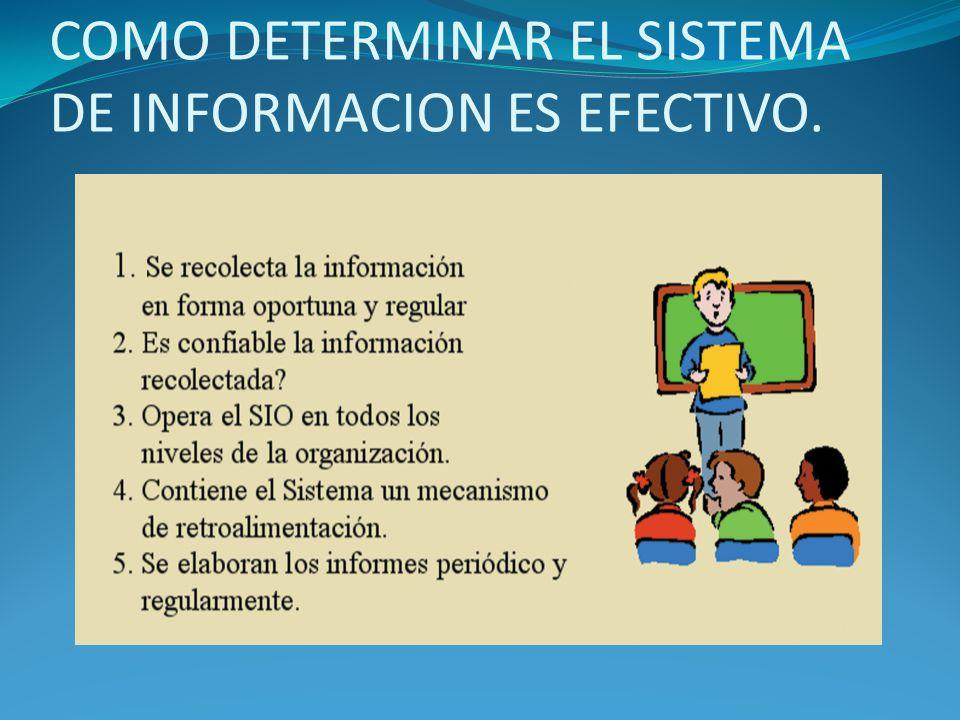 COMO DETERMINAR EL SISTEMA DE INFORMACION ES EFECTIVO.