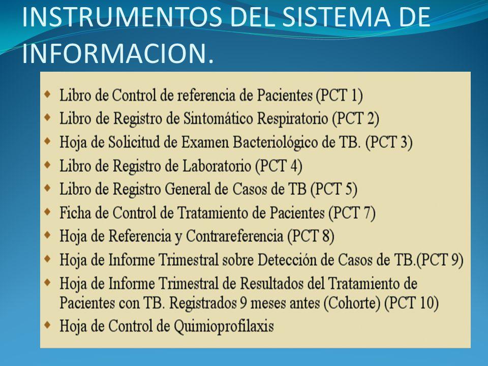 INSTRUMENTOS DEL SISTEMA DE INFORMACION.