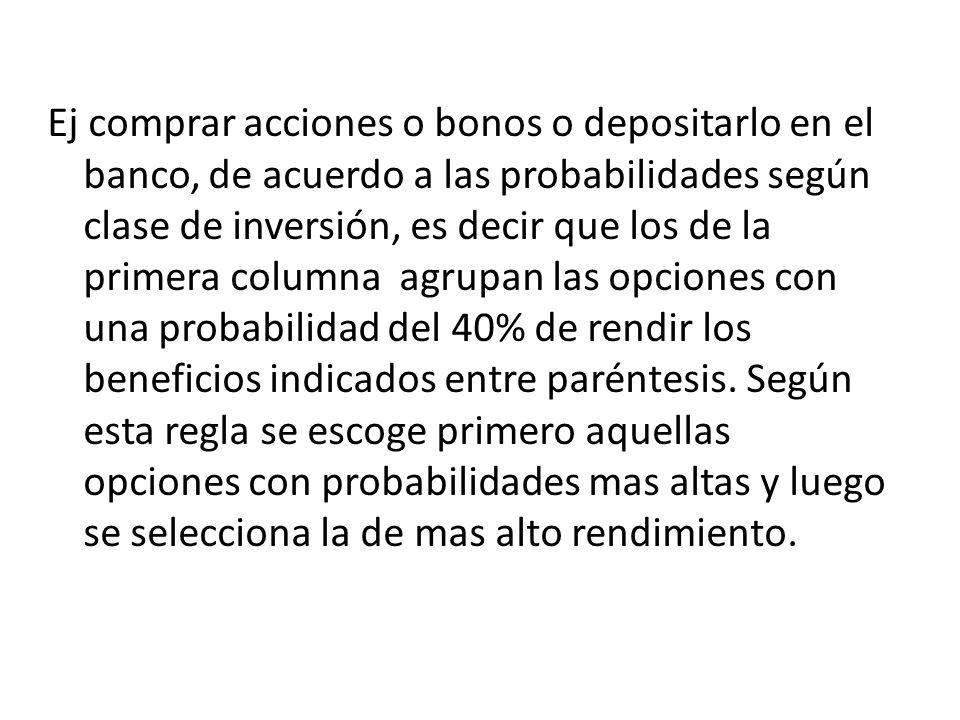 Ej comprar acciones o bonos o depositarlo en el banco, de acuerdo a las probabilidades según clase de inversión, es decir que los de la primera columna agrupan las opciones con una probabilidad del 40% de rendir los beneficios indicados entre paréntesis.