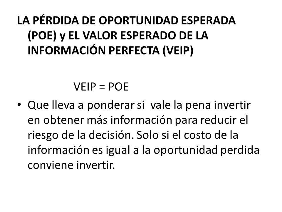 LA PÉRDIDA DE OPORTUNIDAD ESPERADA (POE) y EL VALOR ESPERADO DE LA INFORMACIÓN PERFECTA (VEIP)