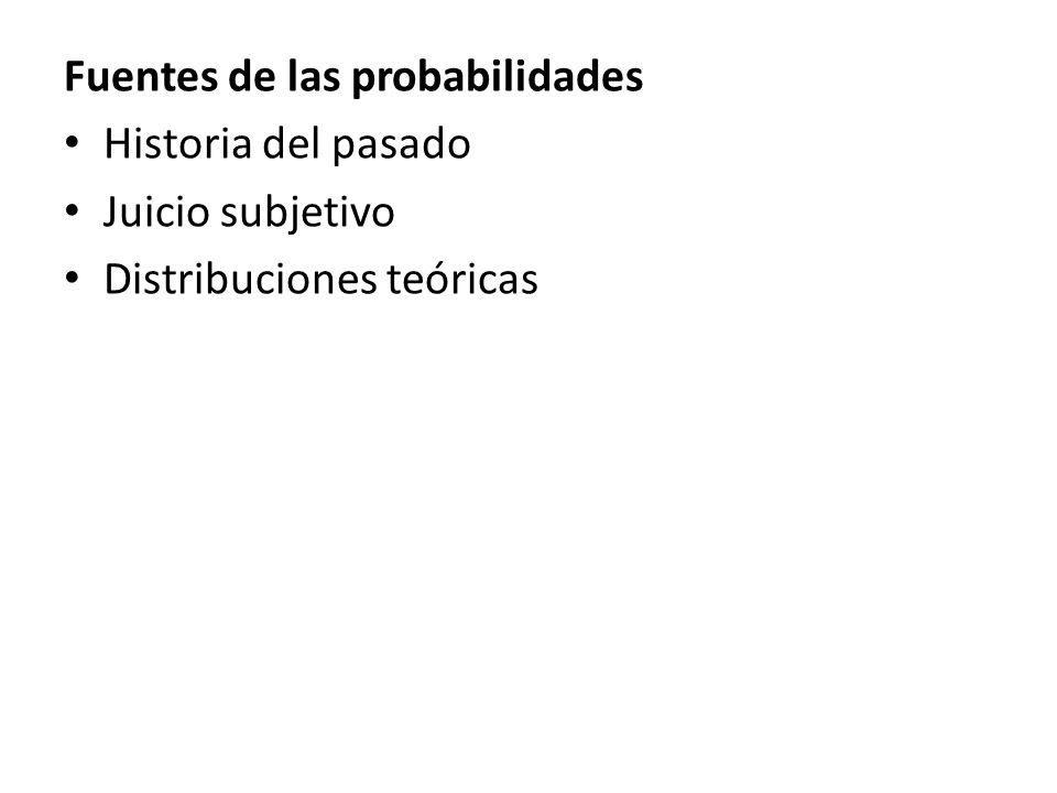 Fuentes de las probabilidades